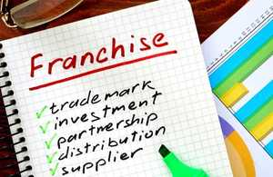 Resiko Bisnis Usaha Waralaba / Franchise