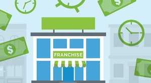 Peluang Investasi di Usaha Waralaba / Franchise